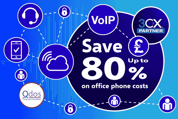 VoIP phone systems London